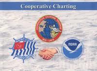 coopcharting